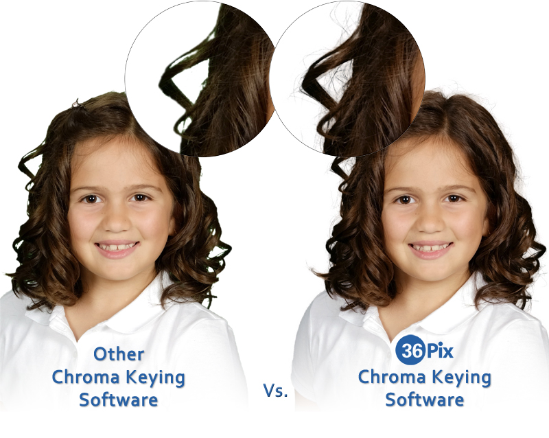 Spot the difference close-up of 36Pix hair detail compared to other chroma key software